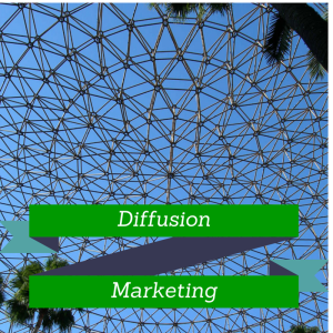 Diffusion Marketing